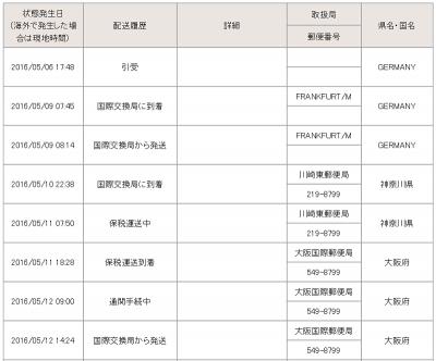 DHL-日本郵政追跡記録