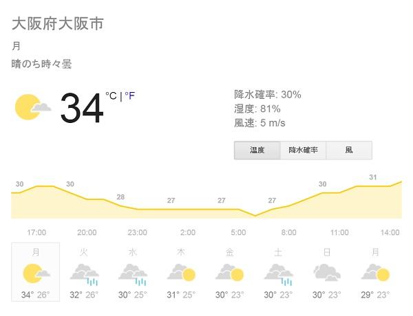 2016年7月11日~7月18日 大阪週間天気予報 ~weathercom